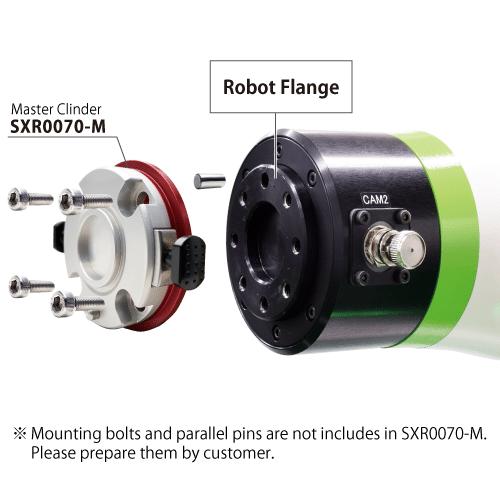 Manual Robotic Hand Changer for CRX Cobot